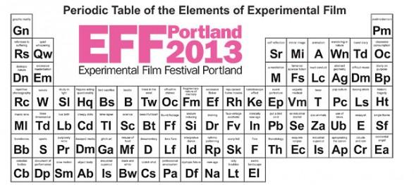 Experimental Film Festival Portland
